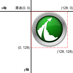 Macで動くairアプリのカスタマイズしたdockアイコンを回転させる方法 概要編 株式会社ライブキャスト